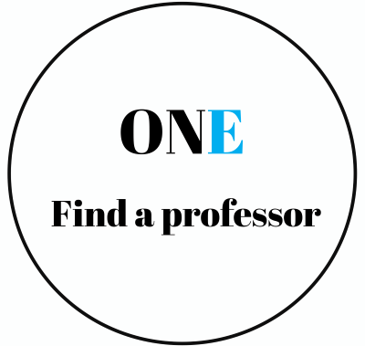 Step one: Find a professor
